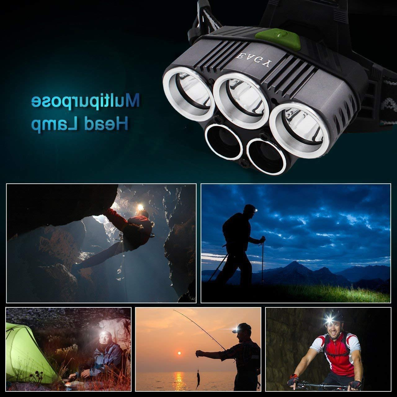 Headlamp LED Rechargeable Headlight 18650