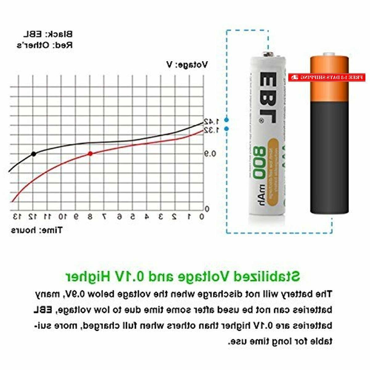 EBL 16 AAA Batteries 8PCS AA AAA