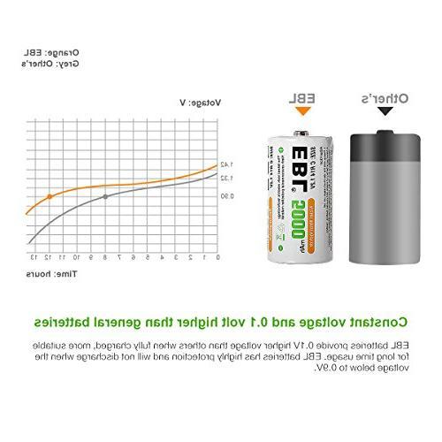 EBL Batteries Rechargeable