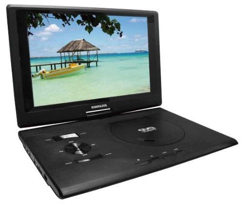 Sylvania Portable with USB/SD Card Reader