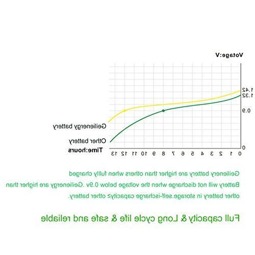 GEILIENERGY 600mAh Batteries Solar Lamp Color
