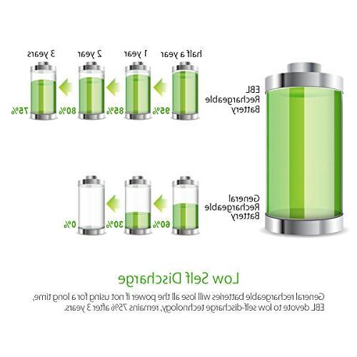 EBL Rechargeable Batteries High Capacity 2500mAh - UL Certified