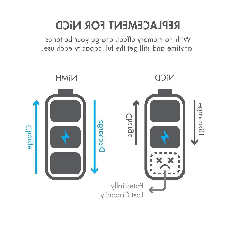 Tenergy Bulk AA/AAA 2600mAh/1000mAh NiMH Batteries 1.2V