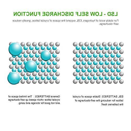 EBL Batteries 4-Pack 5,000mAh Energy Rechargeable C Batteries