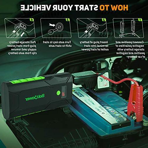 Car Jump Peak Gasoline USB Ports and Portable Power Pack, LED