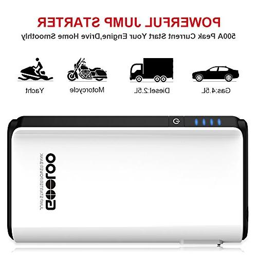 GOOLOO Quick Charge & SuperSafe Car Power Pack Battery Portable Charger, Black/White