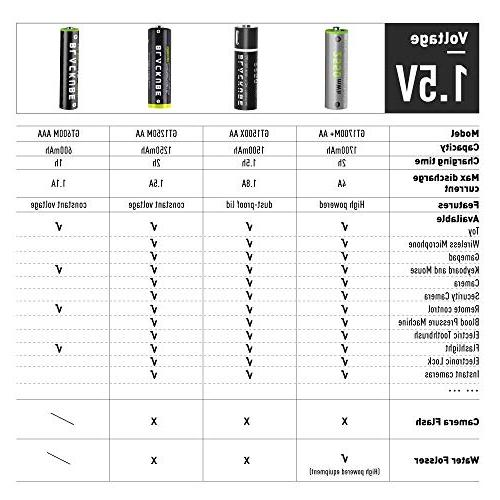 USB Batteries AA Battery USB Cell Pack Charging